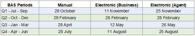 BAS Deadline Dates
